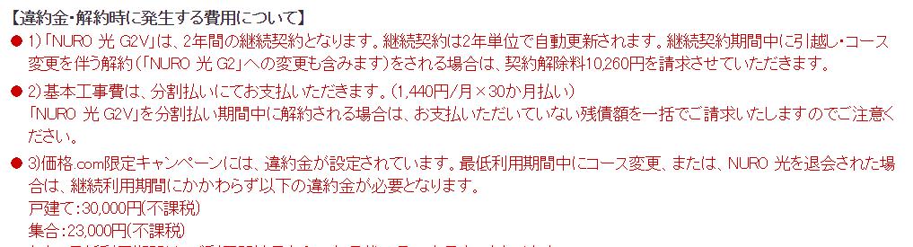 価格.com-違約金告知文